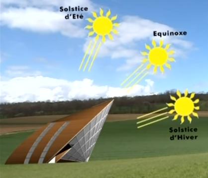 heliodome, bioclimatique, kansei