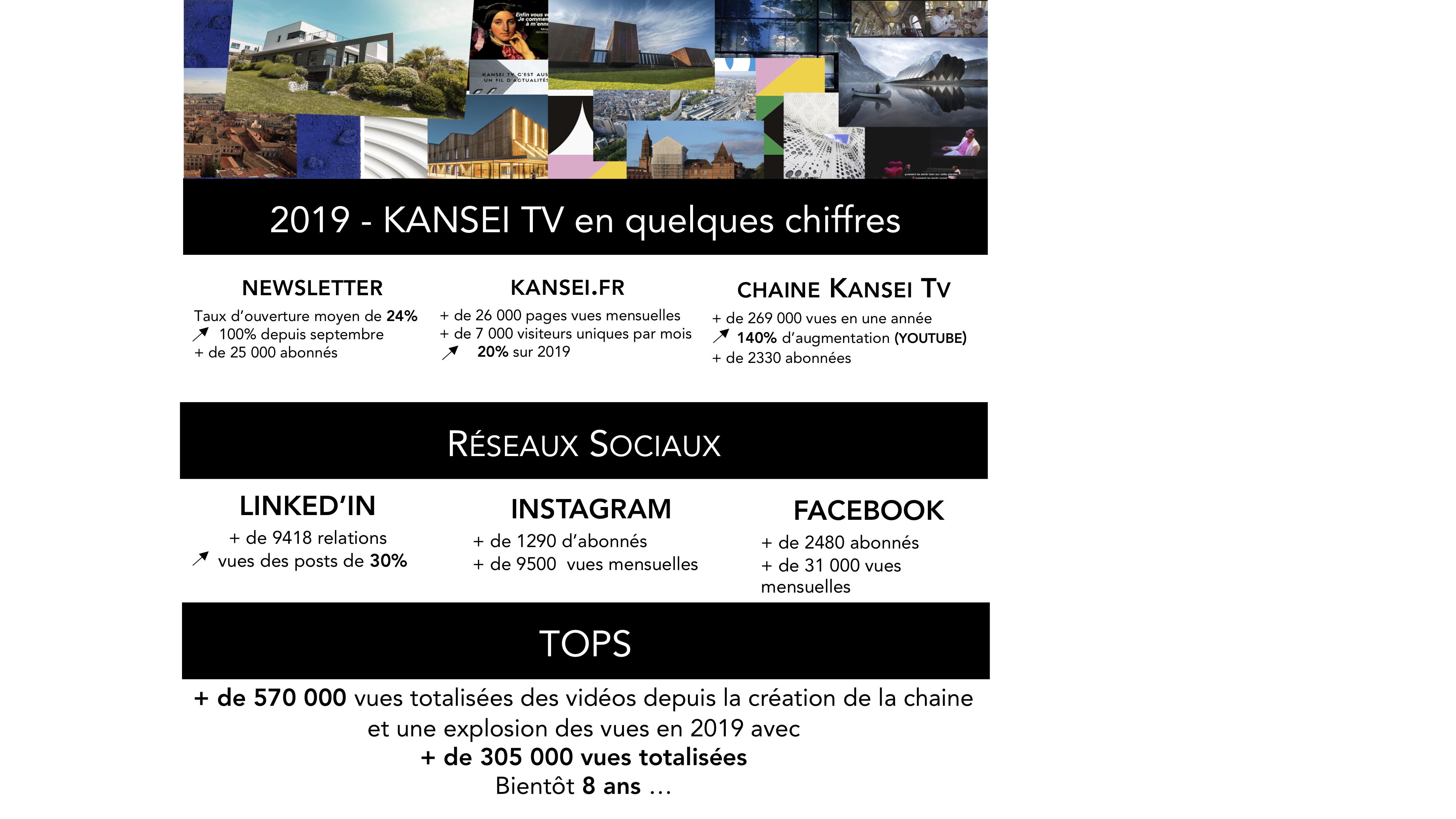chiffres clés 2019 KANSEI TV